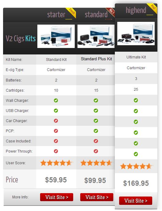 v2kit-comparison